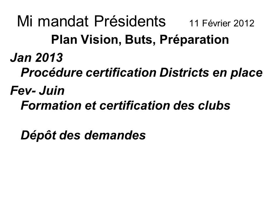 Mi mandat Présidents 11 Février 2012 Plan Vision, Buts, Préparation Jan 2013 Procédure certification Districts en place Fev- Juin Formation et certification des clubs Dépôt des demandes