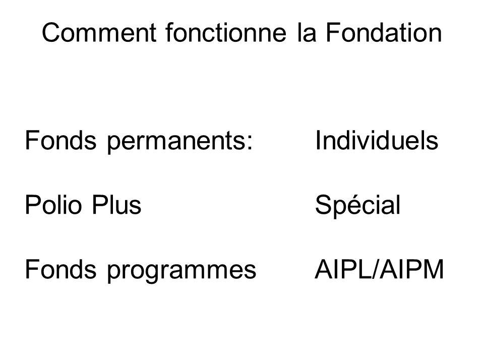Comment fonctionne la Fondation Fonds permanents:Individuels Polio PlusSpécial Fonds programmesAIPL/AIPM