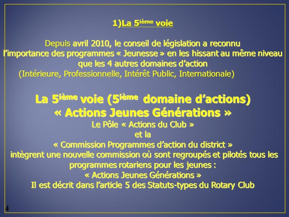1)La 5 ième voie avril 2010, le conseil de législation a reconnu Depuis avril 2010, le conseil de législation a reconnu limportance des programmes « Jeunesse » en les hissant au même niveau que les 4 autres domaines daction (Intérieure, Professionnelle, Intérêt Public, Internationale) La 5 ième voie (5 ième domaine dactions) « Actions Jeunes Générations » Le Pôle « Actions du Club » et la « Commission Programmes daction du district » intègrent une nouvelle commission où sont regroupés et pilotés tous les programmes rotariens pour les jeunes : intègrent une nouvelle commission où sont regroupés et pilotés tous les programmes rotariens pour les jeunes : « Actions Jeunes Générations » Il est décrit dans larticle 5 des Statuts-types du Rotary Club 4
