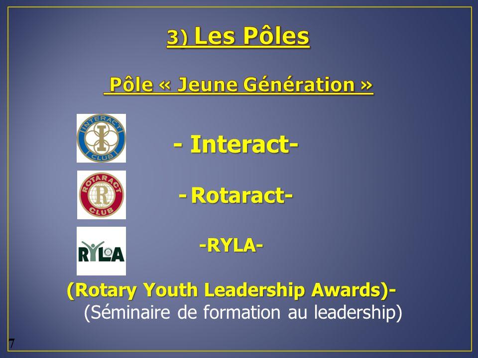 - Interact- - Rotaract- -RYLA- (Rotary Youth Leadership Awards)- (Séminaire de formation au leadership) 7