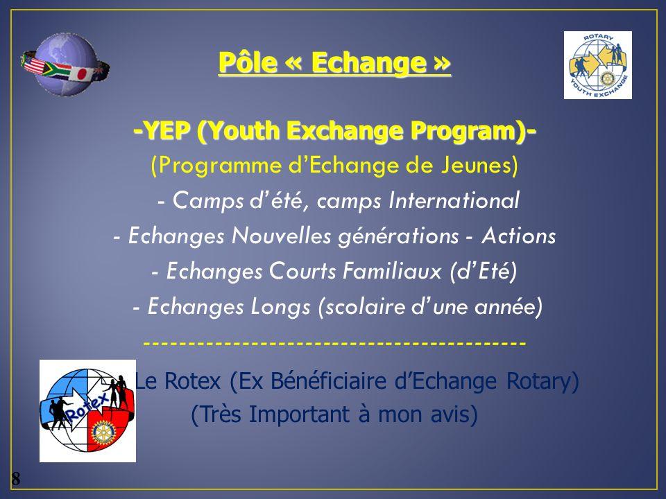 Pôle « Echange » -YEP (Youth Exchange Program)- (Programme dEchange de Jeunes) - Camps dété, camps International - Echanges Nouvelles générations - Actions - Echanges Courts Familiaux (dEté) - Echanges Longs (scolaire dune année) ------------------------------------------- Le Rotex (Ex Bénéficiaire dEchange Rotary) (Très Important à mon avis) 8