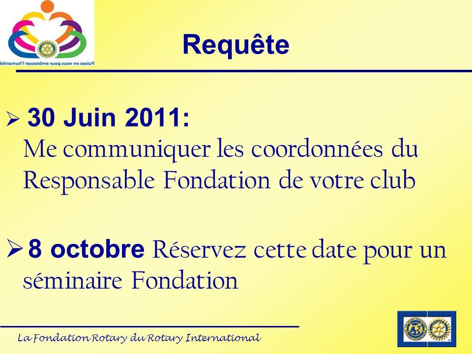 La Fondation Rotary du Rotary International Requête 30 Juin 2011: Me communiquer les coordonnées du Responsable Fondation de votre club 8 octobre Rése