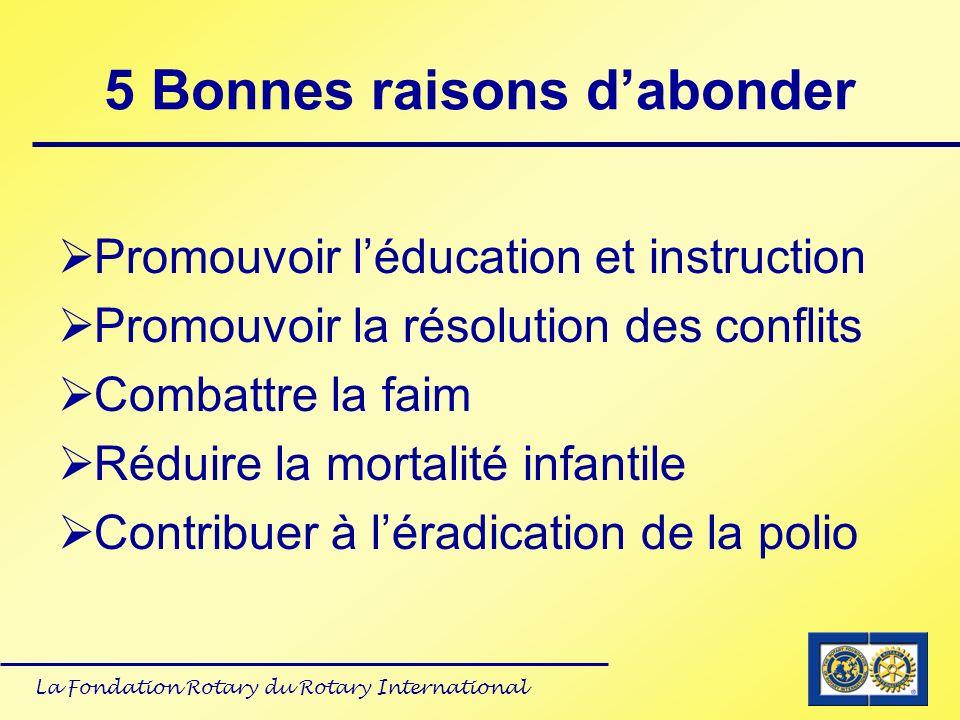 La Fondation Rotary du Rotary International 5 Bonnes raisons dabonder Promouvoir léducation et instruction Promouvoir la résolution des conflits Comba
