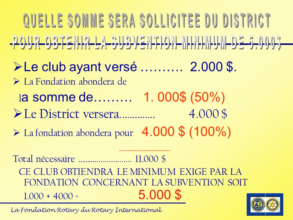 La Fondation Rotary du Rotary International Le club ayant versé ………. 2.000 $. La Fondation abondera de l a somme de……… 1. 000$ (50%) Le District verse