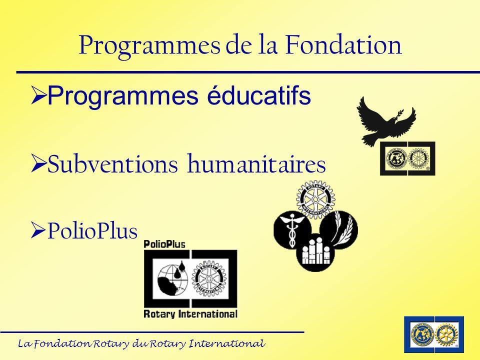 La Fondation Rotary du Rotary International 1-Schéma-Flux C O N T R I B U T I O N S - DONS - LEGS Fonds PolioPlus Produits financiers Fonds Permanents Fonds de Participation aux programmes Investissements Fonds Mondial de Participation aux programmes Fonds spécifique du district (FSD/SHARE) 50% SCHEMA DES FLUX FINANCIERS DE LA FONDATION ROTARY Dépenses : - de fonctionnement des programmes - de développement des fonds - dadministration générale Investissements Produits financiers Autres non affectés JYM - 28/10/08 Après 3 ans Investissement s Produits financiers Actions ERADICATION POLIO D-1680 - SFPE 12 Mars 2011 - Fondation - AIPM - AIPL