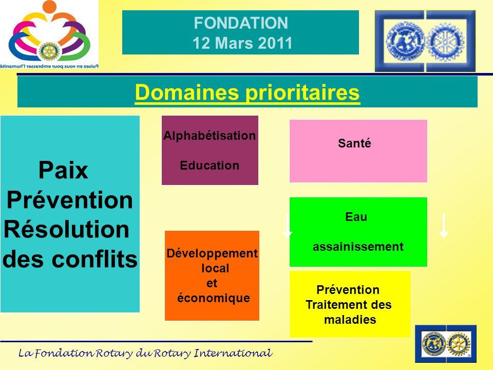 La Fondation Rotary du Rotary International FONDATION 12 Mars 2011 Domaines prioritaires Paix Prévention Résolution des conflits Prévention Traitement des maladies Eau assainissement Santé Alphabétisation Education Développement local et économique
