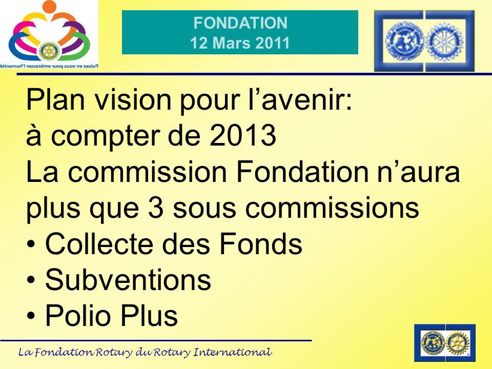 La Fondation Rotary du Rotary International FONDATION 12 Mars 2011 Plan dActions 2011-2012 Suivi des Projets soumis acceptés > 70 % des rapports soumis en temps.