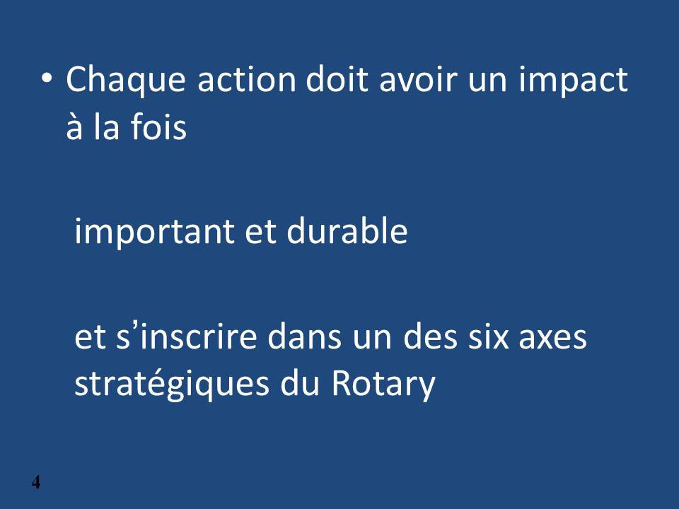 Chaque action doit avoir un impact à la fois important et durable et sinscrire dans un des six axes stratégiques du Rotary 4