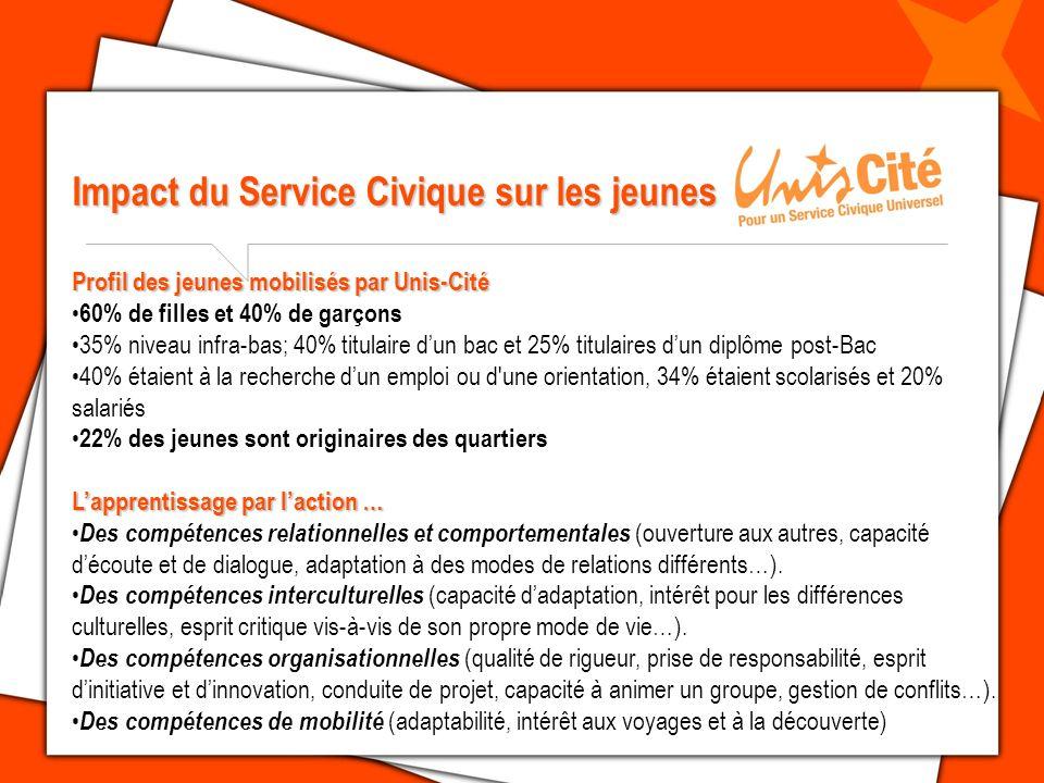 Contact : Christine ALVES Directrice Unis Cité Alsace Tel : 03 88 23 22 19 Mail : calves@uniscite.fr