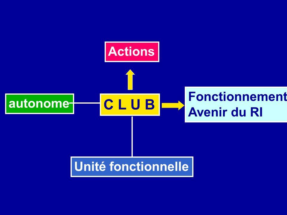 C L U B autonome Unité fonctionnelle Actions Fonctionnement Avenir du RI
