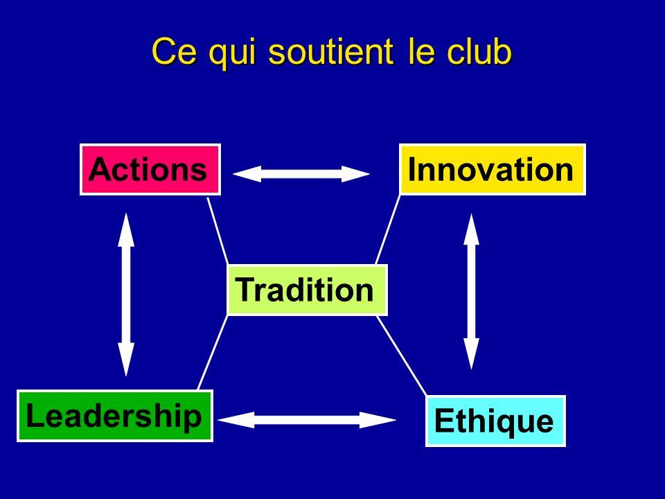 Ce qui soutient le club ActionsInnovation Leadership Ethique Tradition