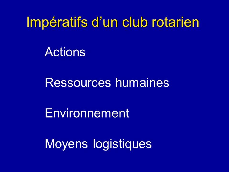 Impératifs dun club rotarien Actions Ressources humaines Environnement Moyens logistiques
