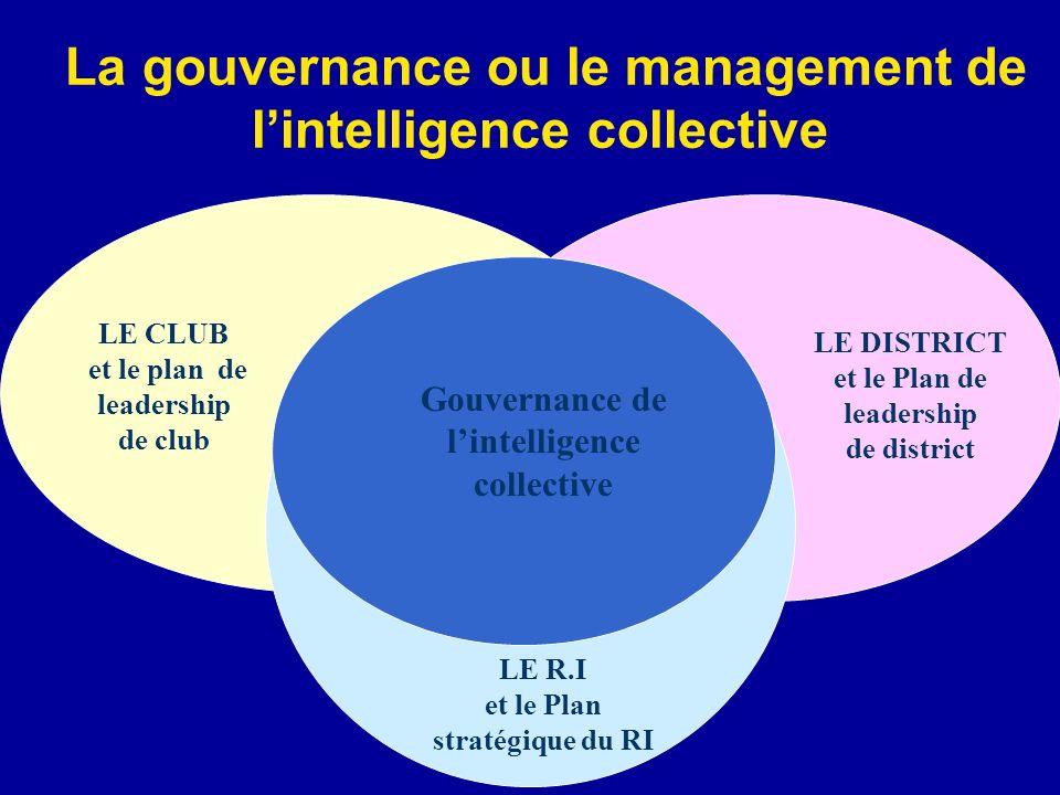 La gouvernance ou le management de lintelligence collective LE CLUB et le plan de leadership de club LE DISTRICT et le Plan de leadership de district
