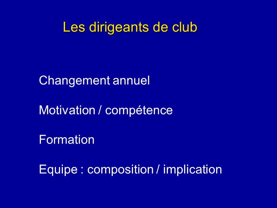 Les dirigeants de club Changement annuel Motivation / compétence Formation Equipe : composition / implication