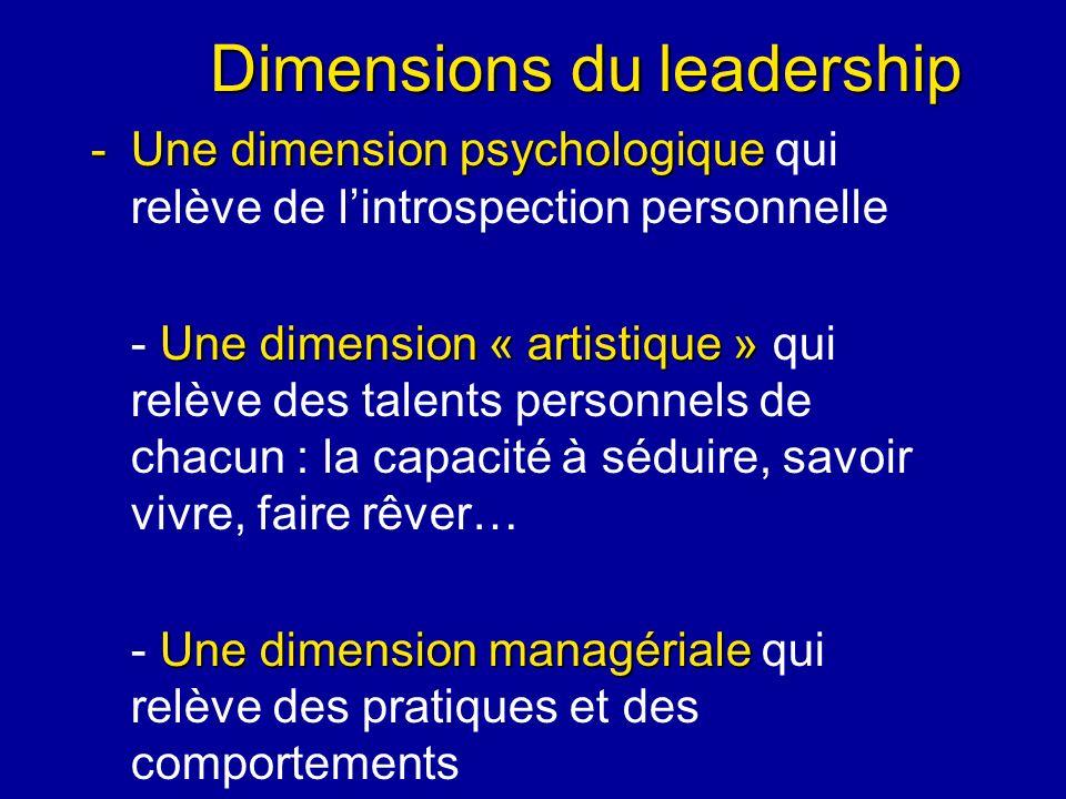 Dimensions du leadership -Une dimension psychologique -Une dimension psychologique qui relève de lintrospection personnelle Une dimension « artistique
