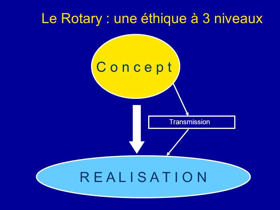 C o n c e p t R E A L I S A T I O N Transmission Le Rotary : une éthique à 3 niveaux