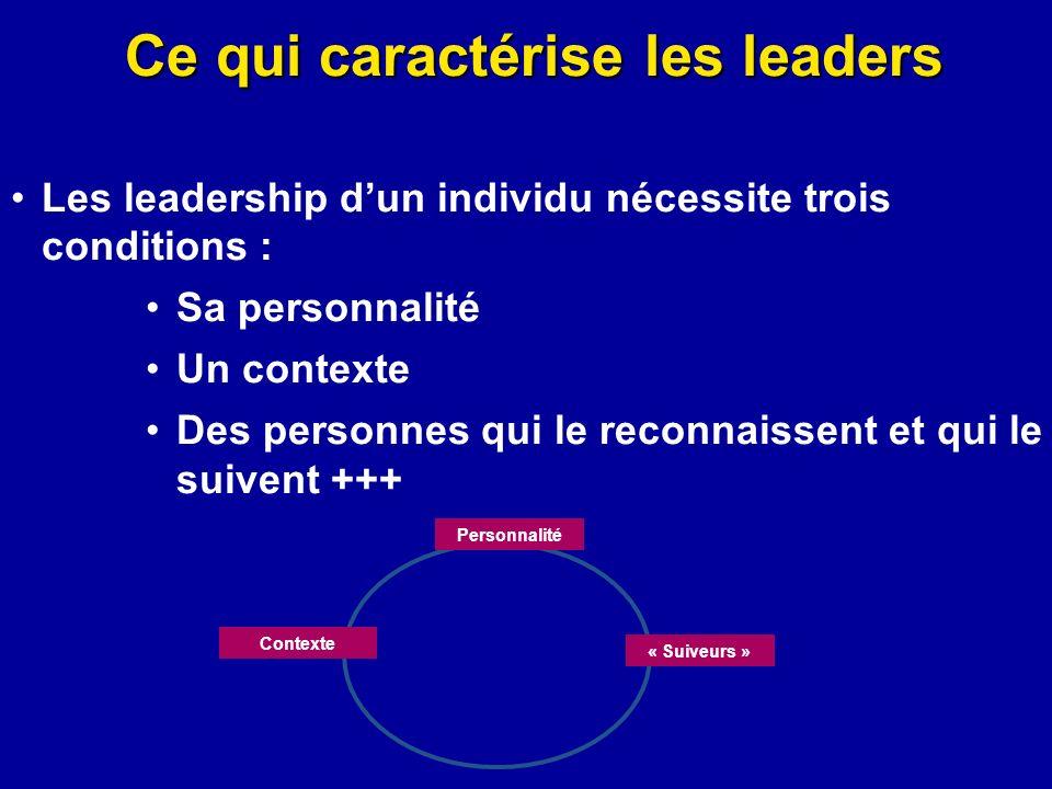 Ce qui caractérise les leaders Les leadership dun individu nécessite trois conditions : Sa personnalité Un contexte Des personnes qui le reconnaissent