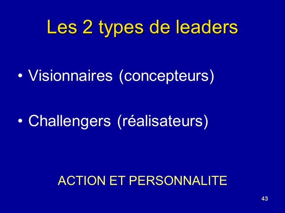 43 Les 2 types de leaders Visionnaires (concepteurs) Challengers (réalisateurs) ACTION ET PERSONNALITE