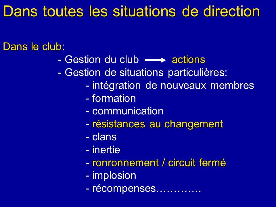 Dans toutes les situations de direction Dans le club Dans le club: actions - Gestion du club actions - Gestion de situations particulières: - intégrat