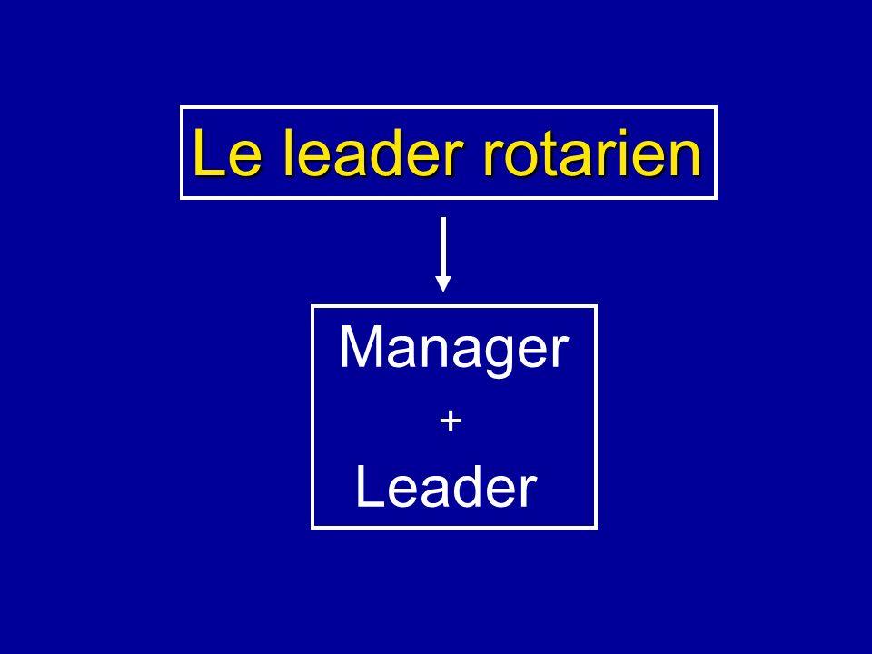 Le leader rotarien Manager Leader +