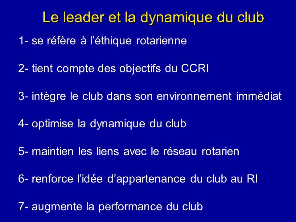 Le leader et la dynamique du club 1- se réfère à léthique rotarienne 2- tient compte des objectifs du CCRI 3- intègre le club dans son environnement i