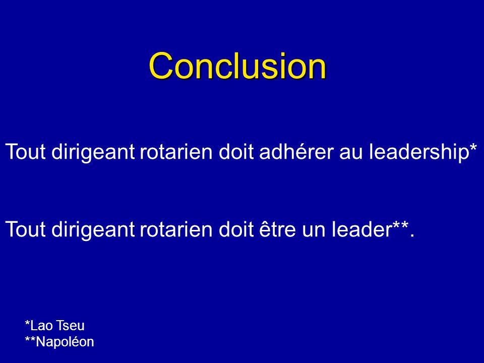 Conclusion Tout dirigeant rotarien doit adhérer au leadership* Tout dirigeant rotarien doit être un leader**. *Lao Tseu **Napoléon