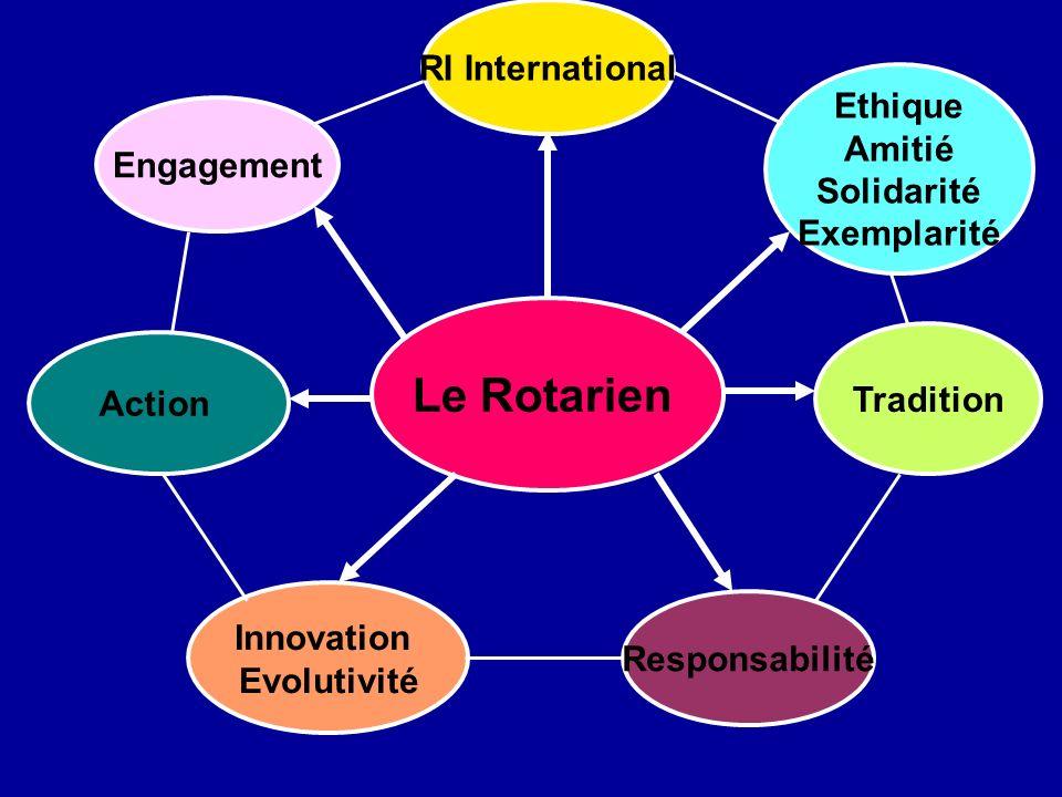 Le Rotarien RI International Engagement Tradition Ethique Amitié Solidarité Exemplarité Innovation Evolutivité Action Responsabilité