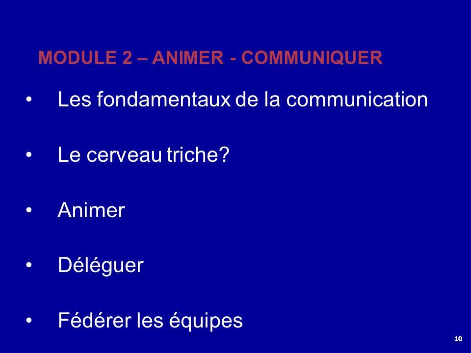 MODULE 2 – ANIMER - COMMUNIQUER 10 Les fondamentaux de la communication Le cerveau triche.