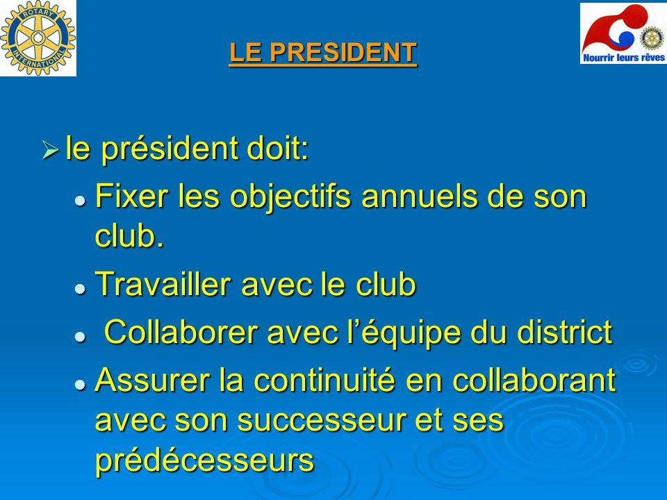 LE CLUB EFFICACE LE PLAN DE LEADERSHIP DE CLUB Adopté par le Conseil de Législation de 2004, le Plan de Leadership de club (PLC) est la structure administrative recommandée au Clubs.