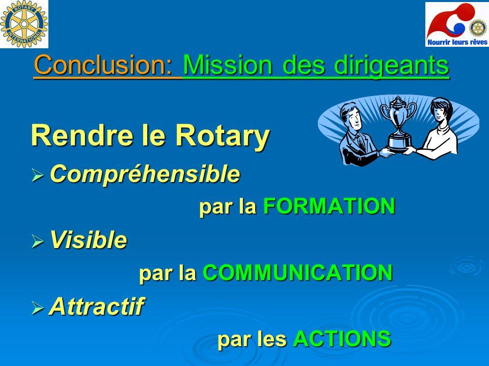 Conclusion: Mission des dirigeants Rendre le Rotary Compréhensible Compréhensible par la FORMATION par la FORMATION Visible Visible par la COMMUNICATI