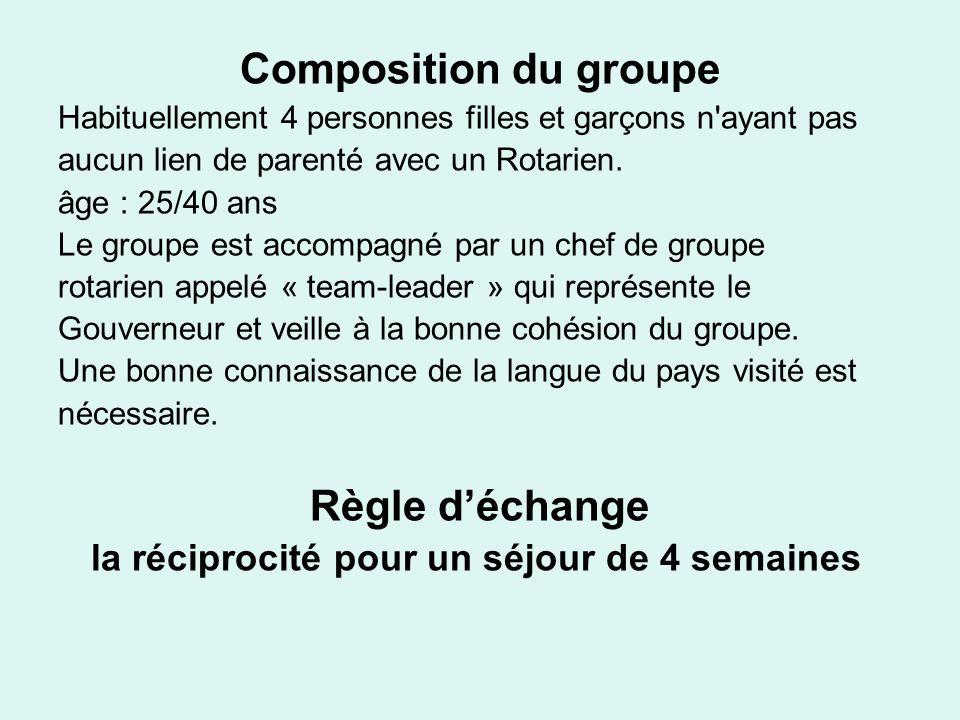 Composition du groupe Habituellement 4 personnes filles et garçons n ayant pas aucun lien de parenté avec un Rotarien.