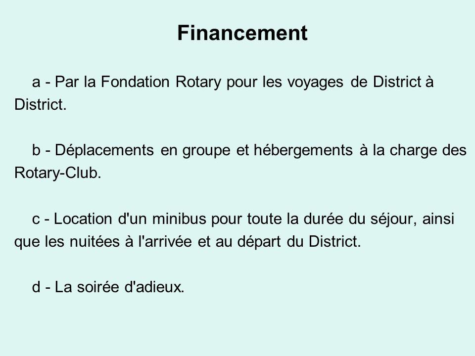 Financement a - Par la Fondation Rotary pour les voyages de District à District.