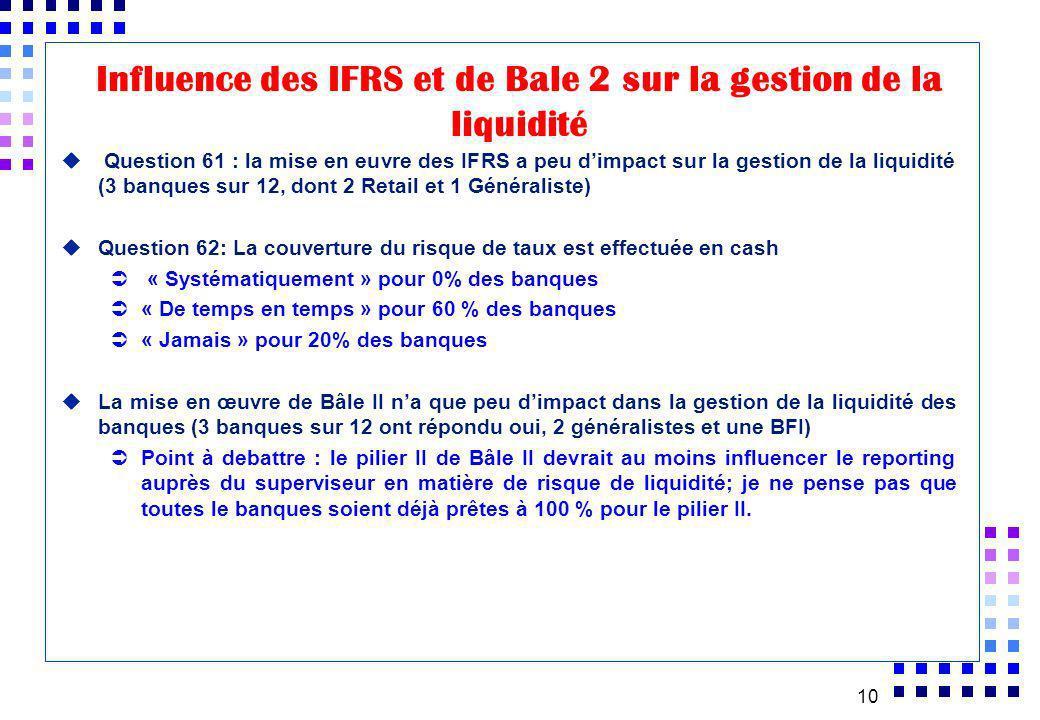 10 u Question 61 : la mise en euvre des IFRS a peu dimpact sur la gestion de la liquidité (3 banques sur 12, dont 2 Retail et 1 Généraliste) uQuestion