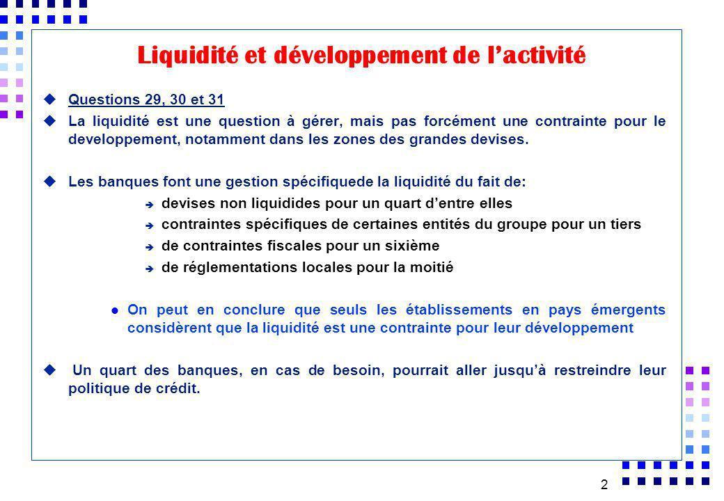 2 uQuestions 29, 30 et 31 uLa liquidité est une question à gérer, mais pas forcément une contrainte pour le developpement, notamment dans les zones de
