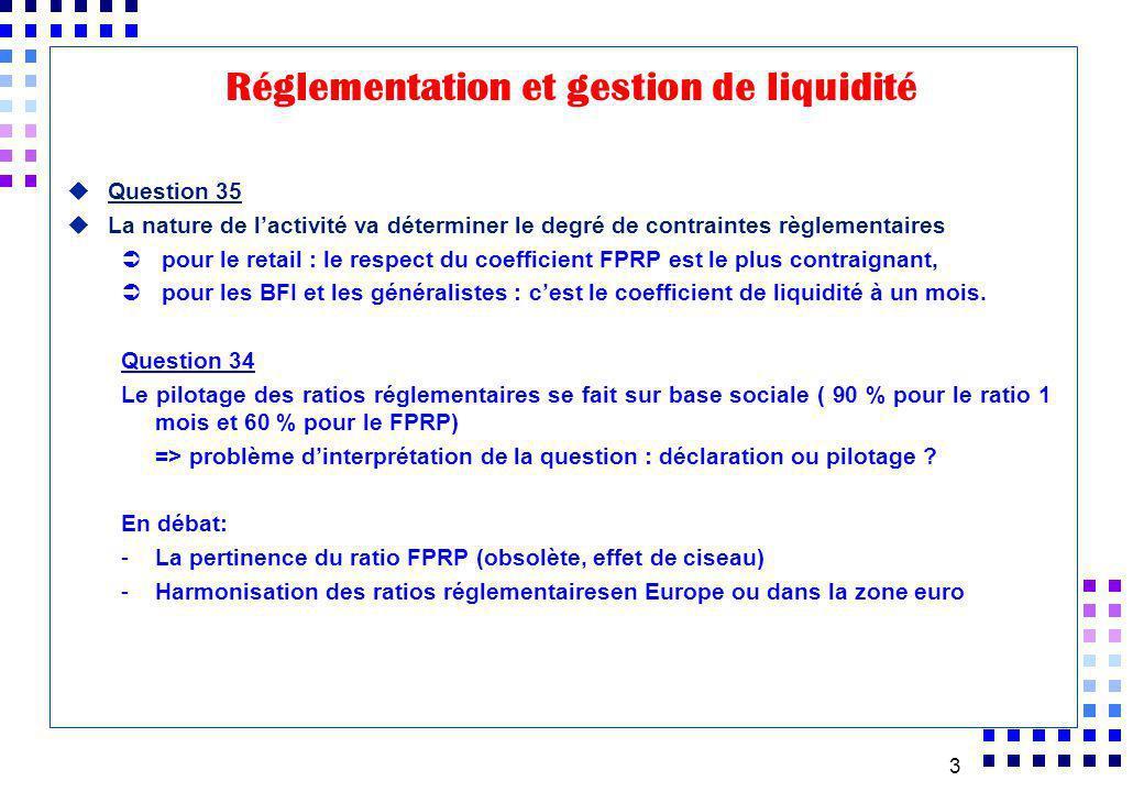 3 uQuestion 35 uLa nature de lactivité va déterminer le degré de contraintes règlementaires pour le retail : le respect du coefficient FPRP est le plu