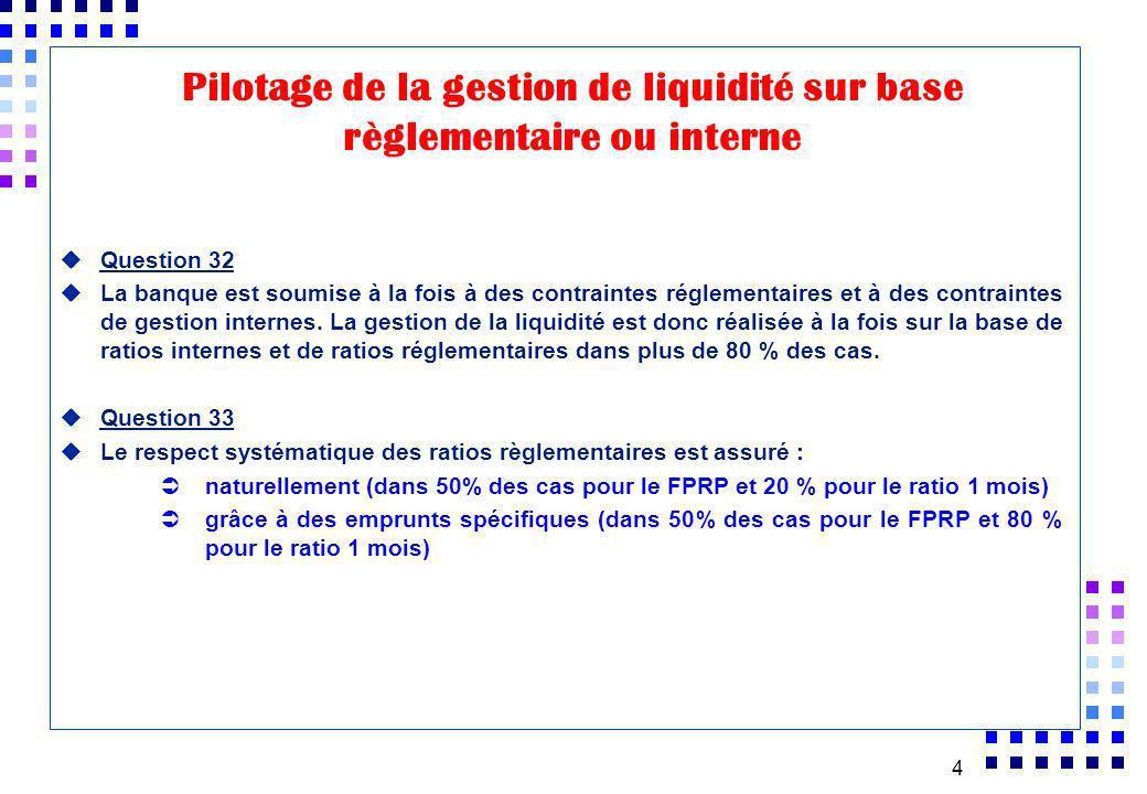 4 uQuestion 32 uLa banque est soumise à la fois à des contraintes réglementaires et à des contraintes de gestion internes. La gestion de la liquidité