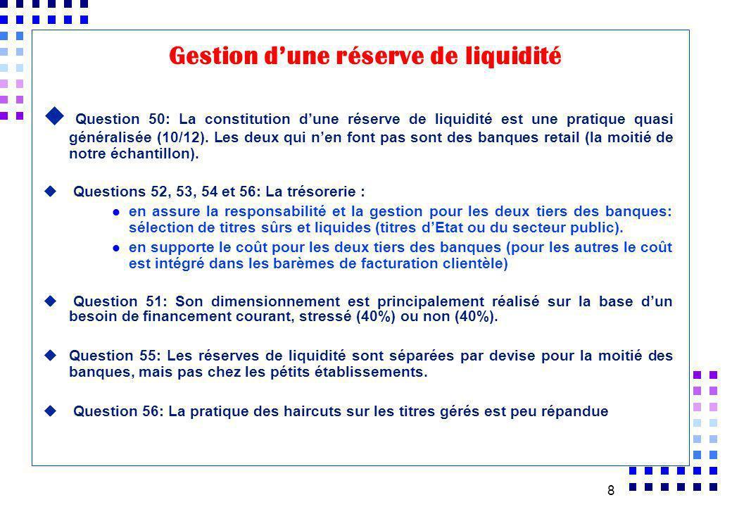 8 u Question 50: La constitution dune réserve de liquidité est une pratique quasi généralisée (10/12). Les deux qui nen font pas sont des banques reta