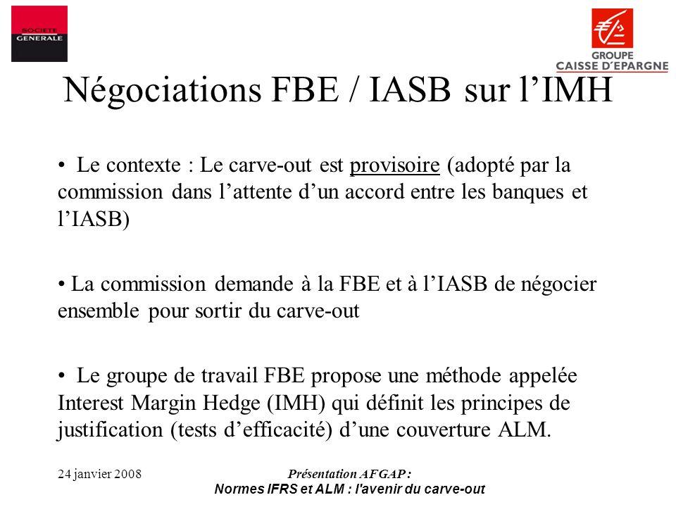 24 janvier 2008Présentation AFGAP : Normes IFRS et ALM : l avenir du carve-out Négociations FBE / IASB sur lIMH Le contexte : Le carve-out est provisoire (adopté par la commission dans lattente dun accord entre les banques et lIASB) La commission demande à la FBE et à lIASB de négocier ensemble pour sortir du carve-out Le groupe de travail FBE propose une méthode appelée Interest Margin Hedge (IMH) qui définit les principes de justification (tests defficacité) dune couverture ALM.