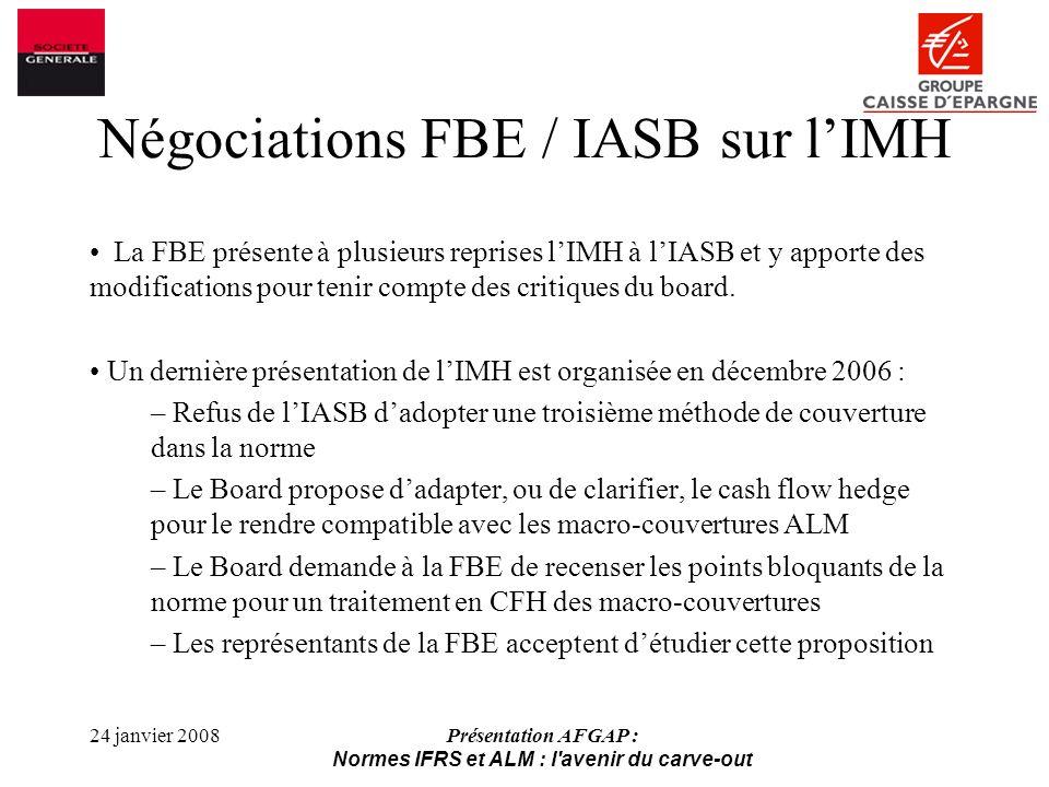 24 janvier 2008Présentation AFGAP : Normes IFRS et ALM : l avenir du carve-out La FBE présente à plusieurs reprises lIMH à lIASB et y apporte des modifications pour tenir compte des critiques du board.