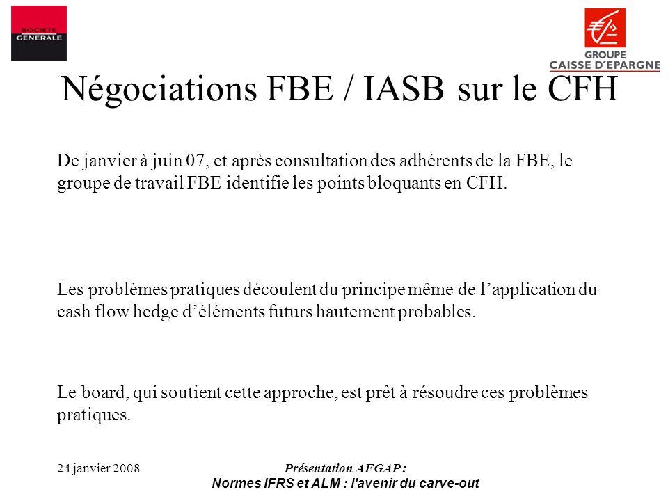 24 janvier 2008Présentation AFGAP : Normes IFRS et ALM : l avenir du carve-out De janvier à juin 07, et après consultation des adhérents de la FBE, le groupe de travail FBE identifie les points bloquants en CFH.