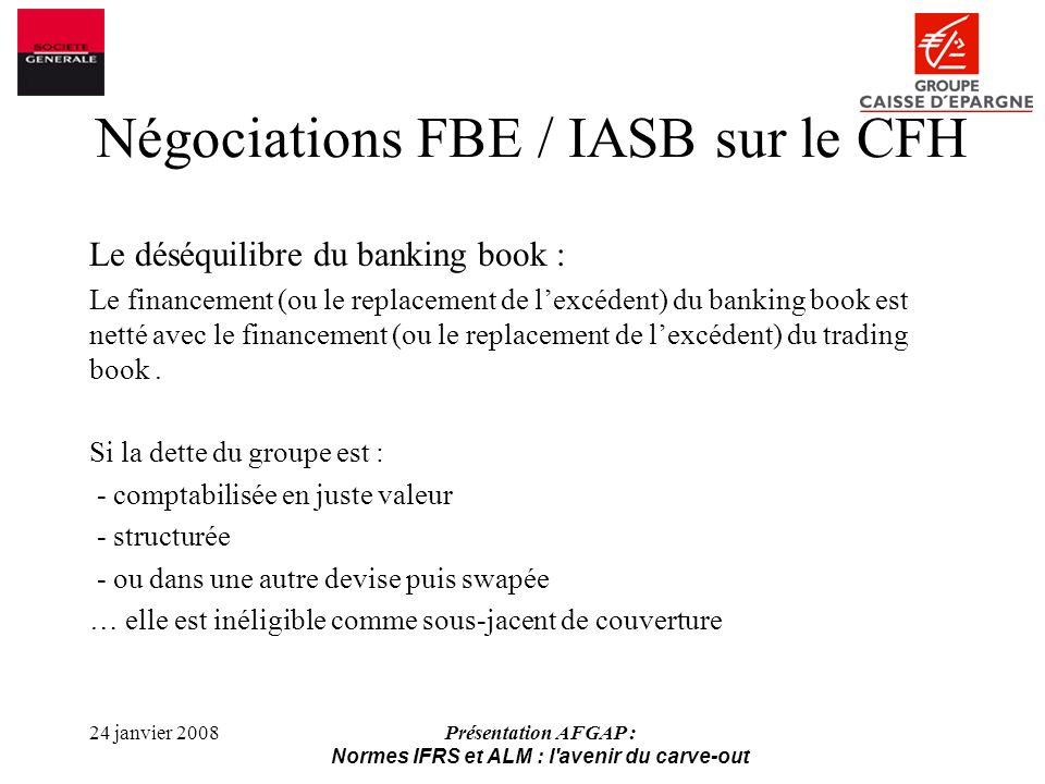 24 janvier 2008Présentation AFGAP : Normes IFRS et ALM : l avenir du carve-out Le déséquilibre du banking book : Le financement (ou le replacement de lexcédent) du banking book est netté avec le financement (ou le replacement de lexcédent) du trading book.