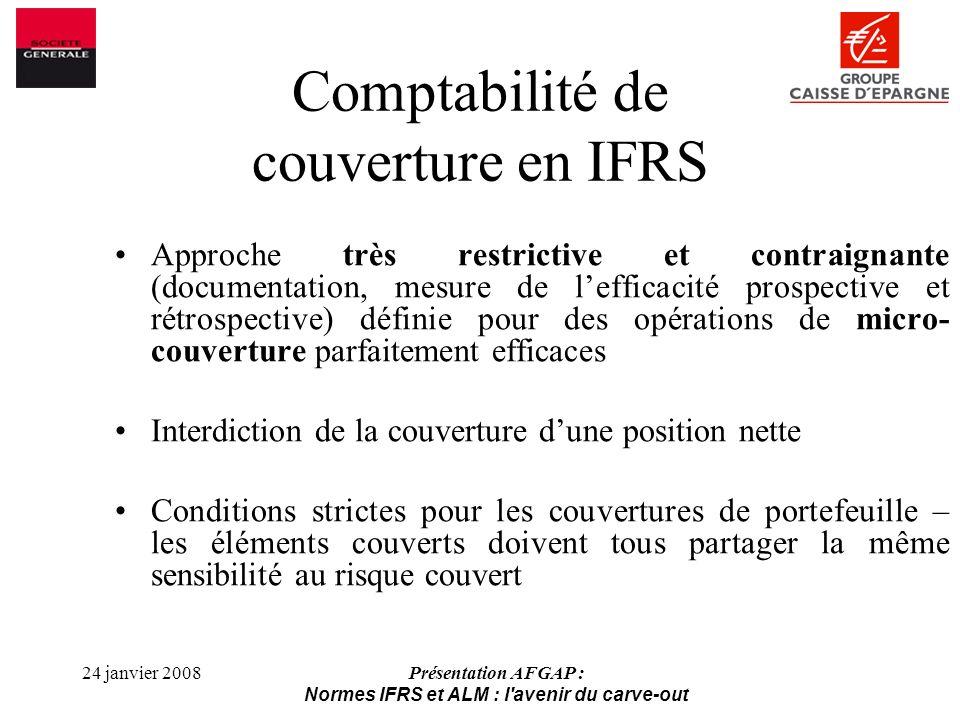 24 janvier 2008Présentation AFGAP : Normes IFRS et ALM : l avenir du carve-out Assimilation des risques couverts aux flux de trésorerie effectivement encaissés Objectif affiché par lIASB : éliminer la couverture des positions de bilan pour limiter la comptabilité de couverture à la gestion des risques liés à des transactions futures hautement probables Les principes IFRS ne sont pas compatibles avec les stratégies de macro-couverture des banques françaises Comptabilité de couverture en IFRS