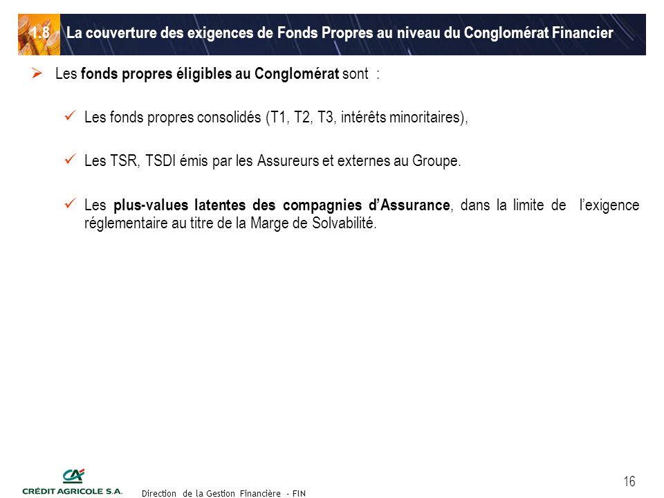 Groupe de travail des Directeurs Financiers du 11 septembre 2003 Direction de la Gestion Financière - FIN 16 Les fonds propres éligibles au Conglomérat sont : Les fonds propres consolidés (T1, T2, T3, intérêts minoritaires), Les TSR, TSDI émis par les Assureurs et externes au Groupe.
