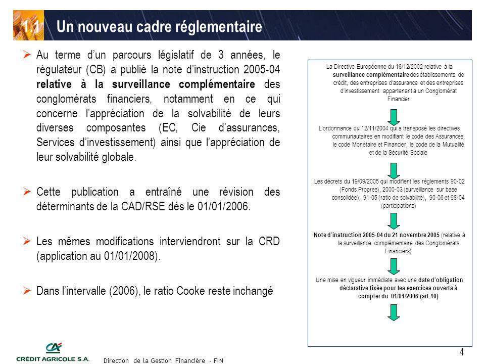 Groupe de travail des Directeurs Financiers du 11 septembre 2003 Direction de la Gestion Financière - FIN 25 SOMMAIRE 1- Un nouveau cadre règlementaire pour la Banque Assurance 2- Un nouveau cadre règlementaire pour l Assurance 3- Un nouveau cadre pour les Analystes Financiers 4- Exemple: cartographie de la Banque Assurance dans le Groupe CA