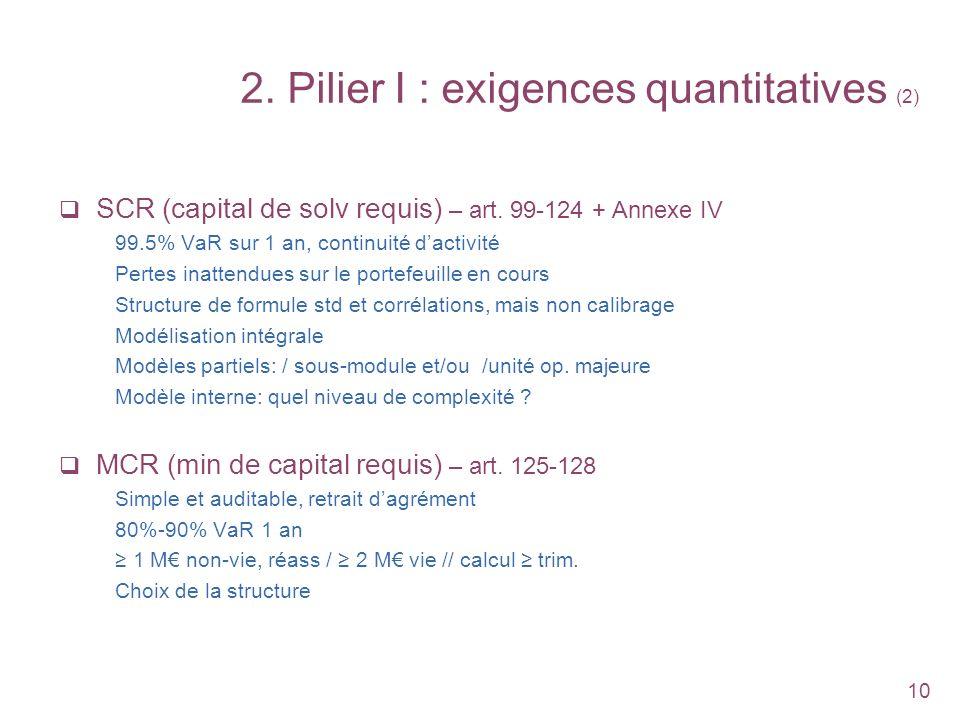 10 2. Pilier I : exigences quantitatives (2) SCR (capital de solv requis) – art. 99-124 + Annexe IV 99.5% VaR sur 1 an, continuité dactivité Pertes in