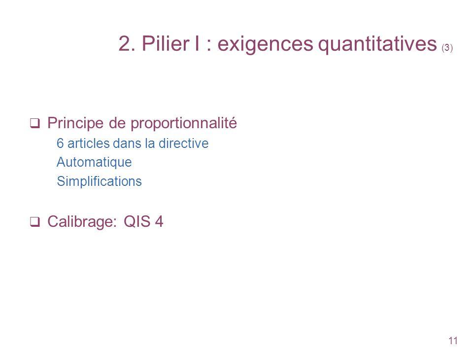 11 2. Pilier I : exigences quantitatives (3) Principe de proportionnalité 6 articles dans la directive Automatique Simplifications Calibrage: QIS 4