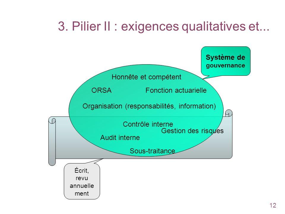 12 3. Pilier II : exigences qualitatives et... Honnête et compétent Contrôle interne Système de gouvernance ORSA Audit interne Fonction actuarielle So