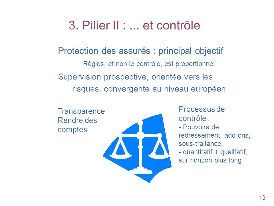 13 Protection des assurés : principal objectif Règles, et non le contrôle, est proportionnel Supervision prospective, orientée vers les risques, conve
