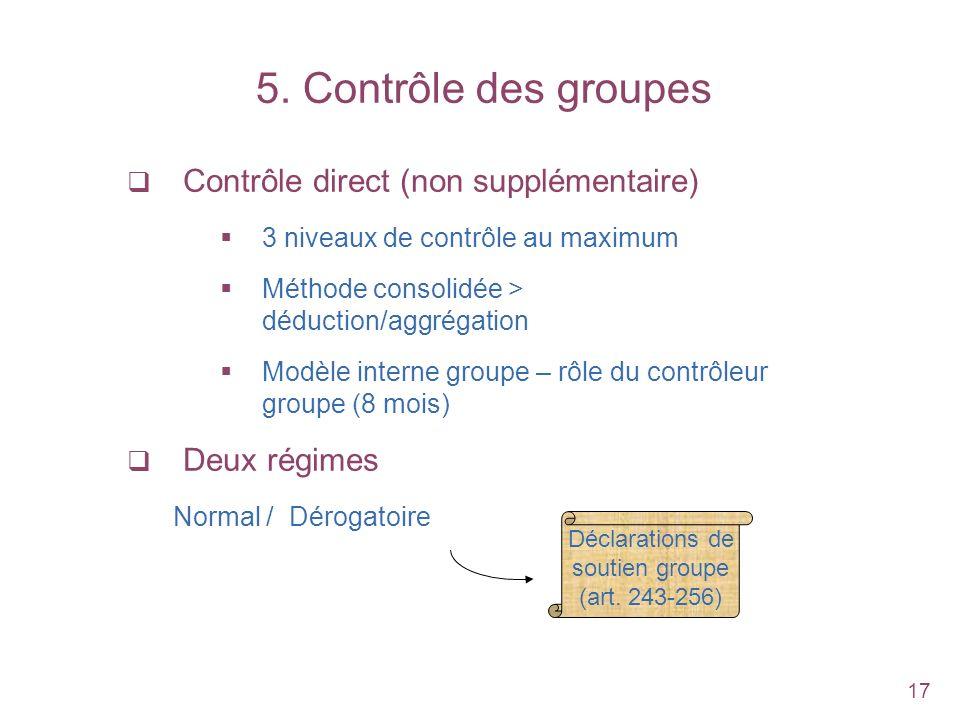 17 Contrôle direct (non supplémentaire) 3 niveaux de contrôle au maximum Méthode consolidée > déduction/aggrégation Modèle interne groupe – rôle du co