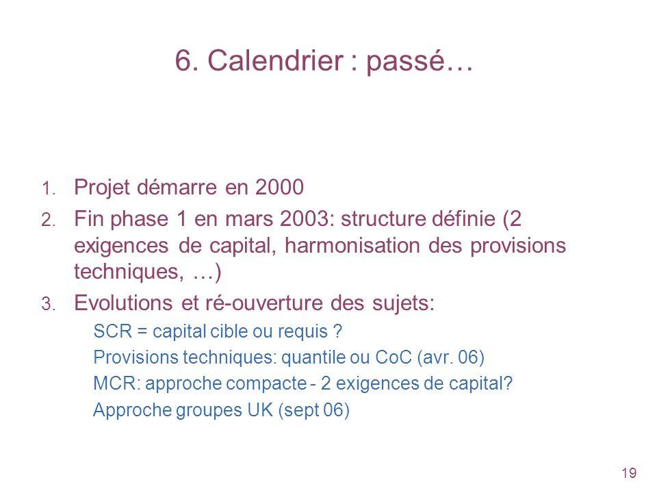 19 6. Calendrier : passé… 1. Projet démarre en 2000 2. Fin phase 1 en mars 2003: structure définie (2 exigences de capital, harmonisation des provisio